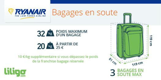 bagage cabine ryanair taille