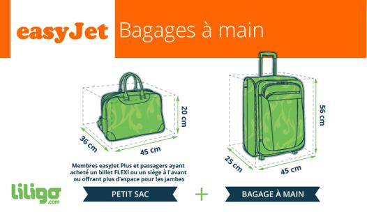 easyjet taille valise cabine