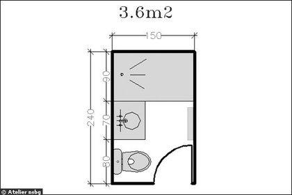 plan salle de bain