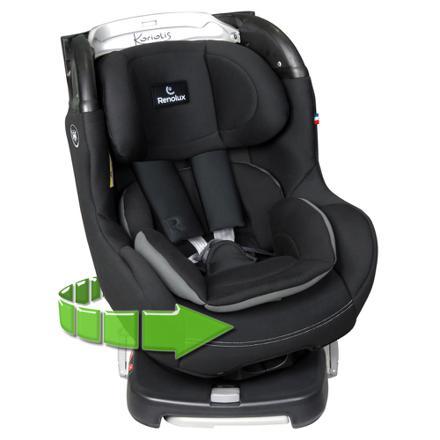 siege auto bebe pivotant