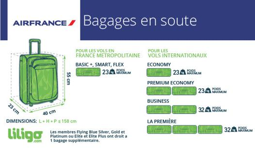 taille bagage soute air france